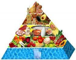 piramidapisanahrana